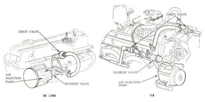 Steve S Camaro Parts 1967 1969 Camaro Emission Systems