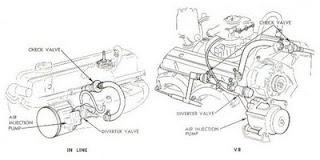 Steve's Camaro Parts: September 2011