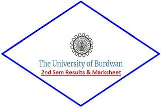 Burdwan University 2nd Sem Result 2021