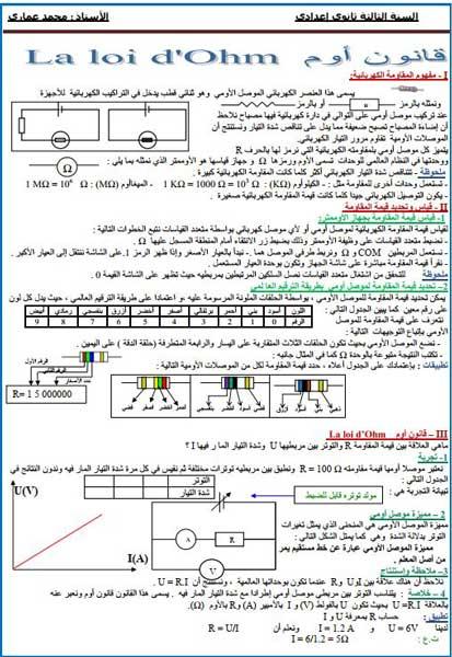 ملخص درس المقاومة الكهربائية قانون أوم المستوى الثالثة إعدادي