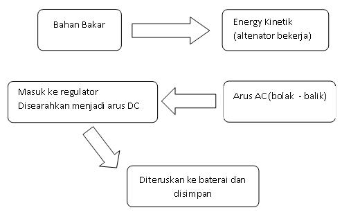 [DIAGRAM] Wiring Diagram Mobil Listrik FULL Version HD Quality Mobil Listrik  KORIDAVIDWIRING