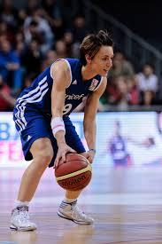 Teknik Menggiring Bola Rendah Pada Permainan Bola Basket Dilakukan Untuk : teknik, menggiring, rendah, permainan, basket, dilakukan, untuk, Basket