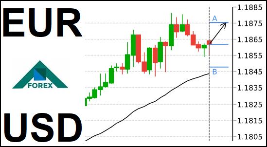 تحليل زوج EUR/USD صاعد على المدى القصير