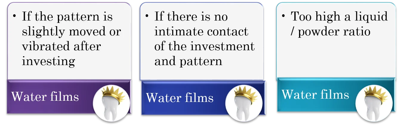 water film casting defects