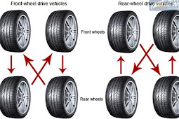 Car Tire Rotation, edges and also the Right thanks to couple