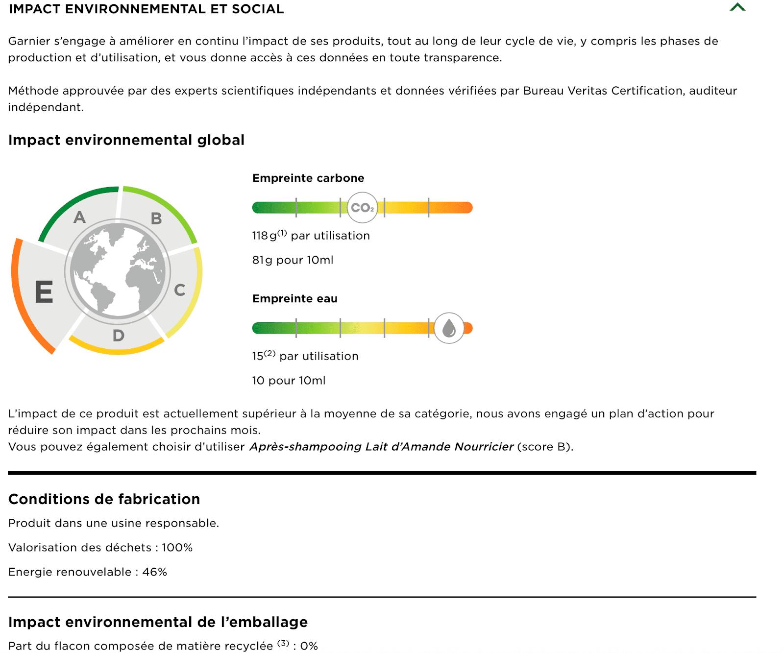 Garnier calcule d'Empreinte carbone