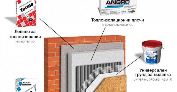 ангро топлоизолация