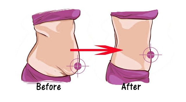 Just By Doing This For 6 Minutes Every Day, You'll Surprisingly Get A Flat Belly!