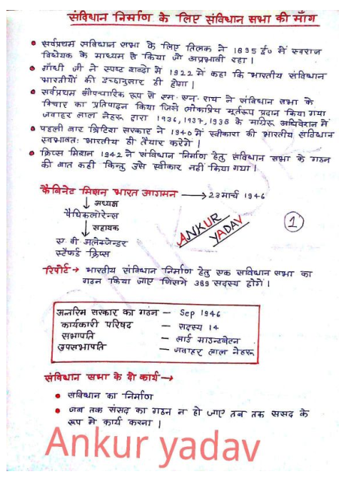 भारतीय राजनीति अंकुर यादव द्वारा पीडीऍफ़ नोट्स  | Indian Polity PDF Notes in Hindi by Ankur Yadav