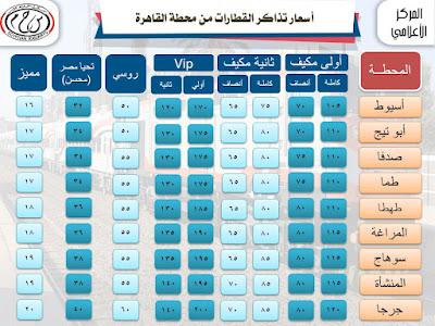 اسعار تذاكر قطارات الصعيد اسيوط