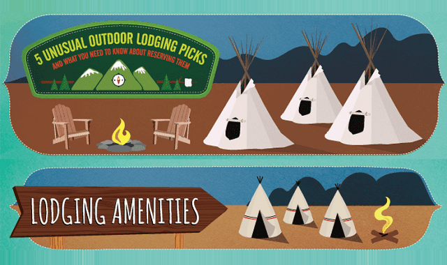 Image: 5 Unusual Outdoor Lodging Picks And What You Need to Know About Reserving Them