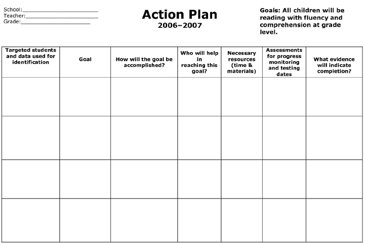 Action Plan Templates A  Download Free Office Templates