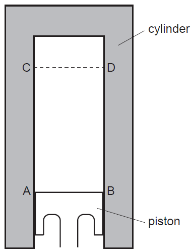 a cylinder and piston, used in car engine, are illustrated in fig