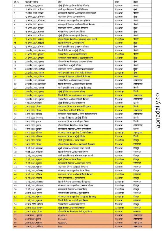 आईपीएल 2021 का टाइम टेबल