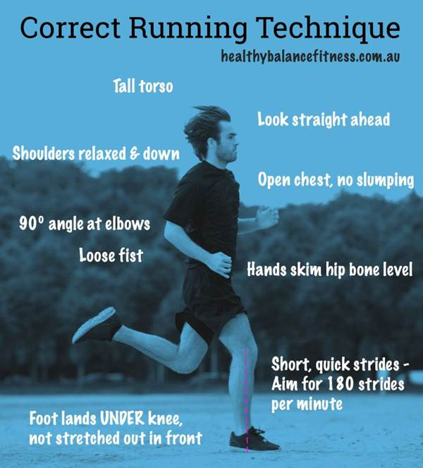Correct Running Technique