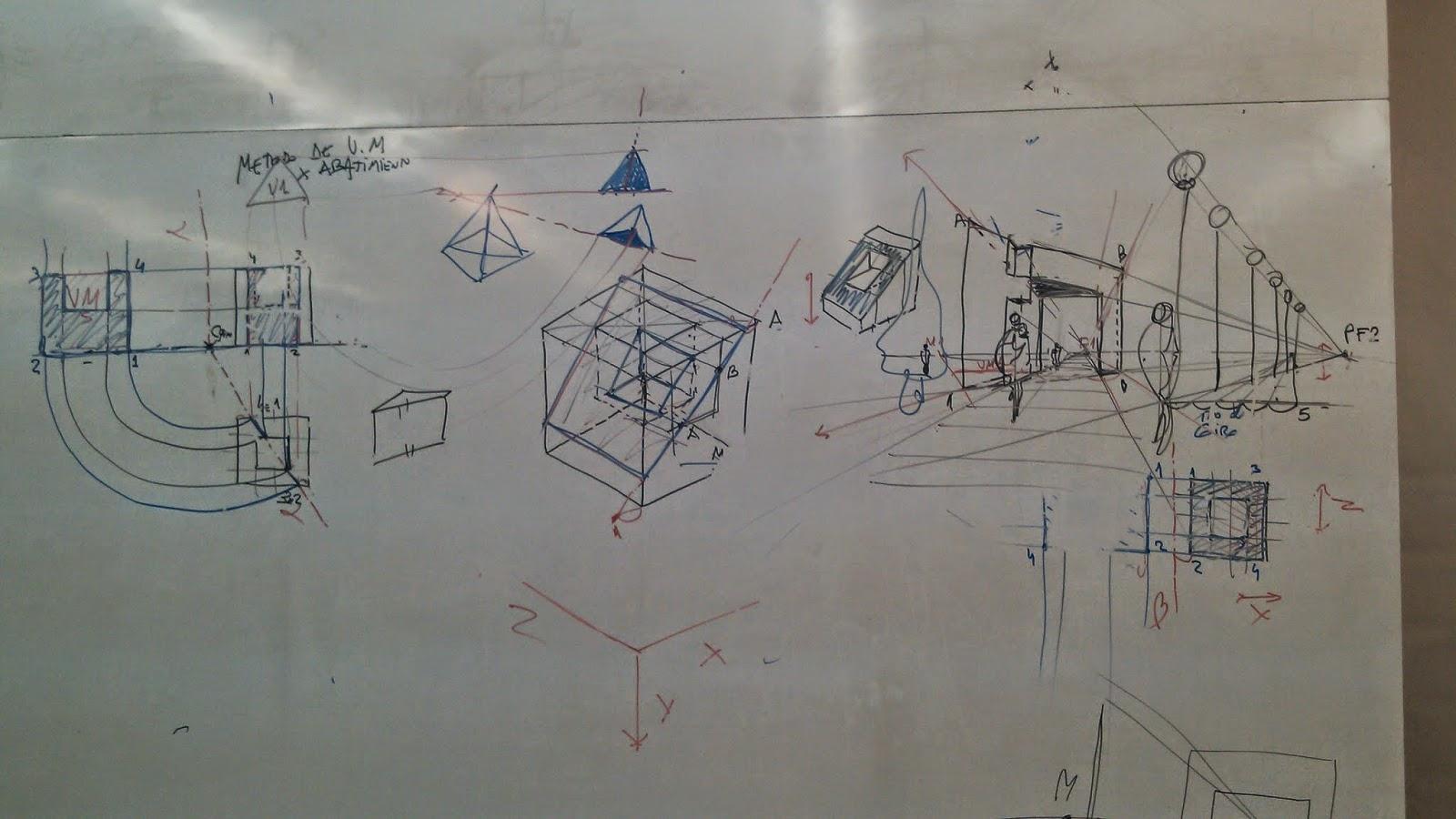 La Verdadera Magnitud: Arquitectura: Clase 30 De Abril
