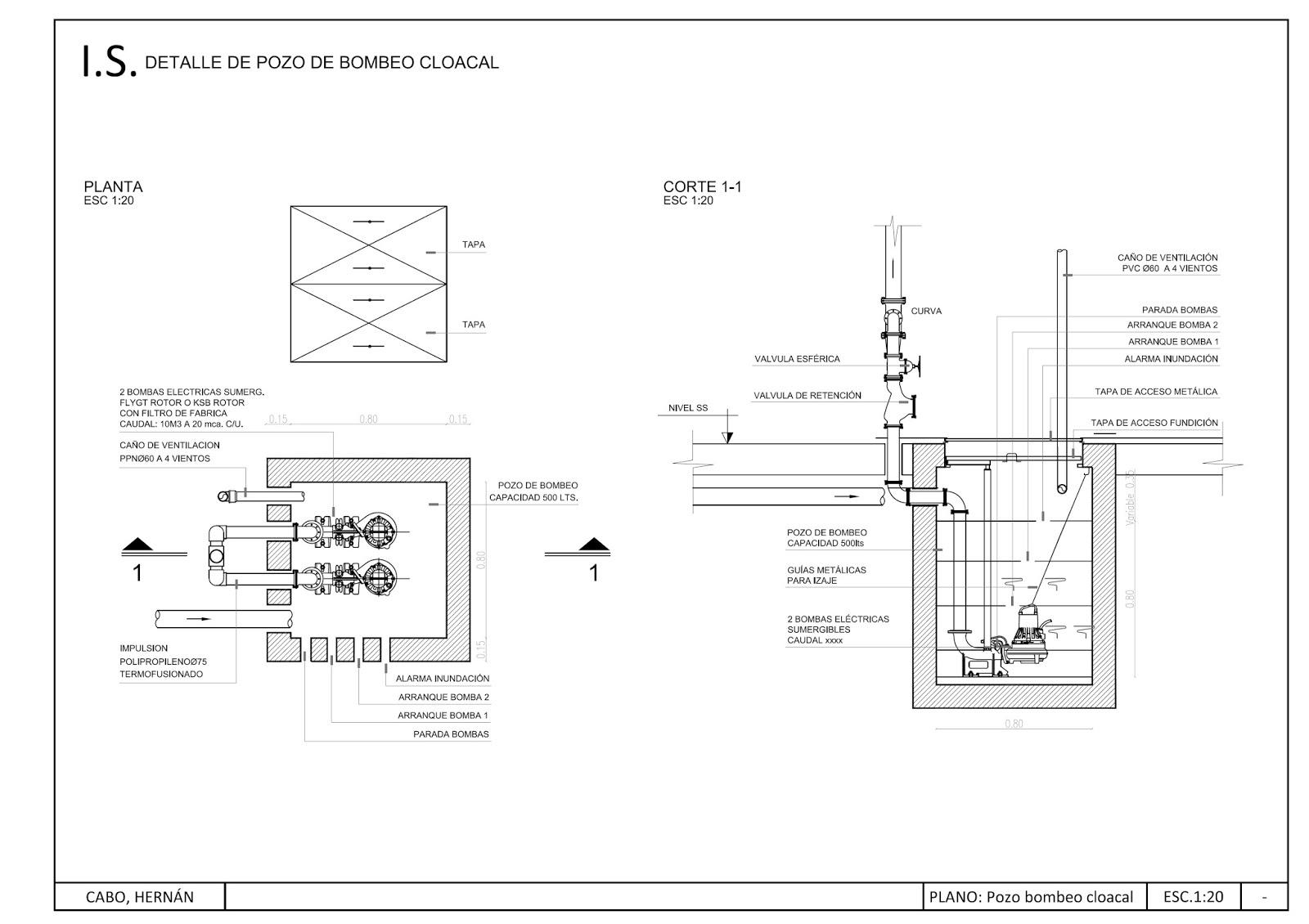 Detalles constructivos cad detalle constructivo pozo de - Bombas de superficie para pozos ...