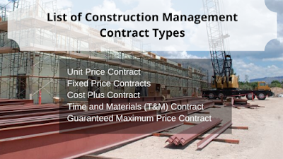 Contract-Management in construction