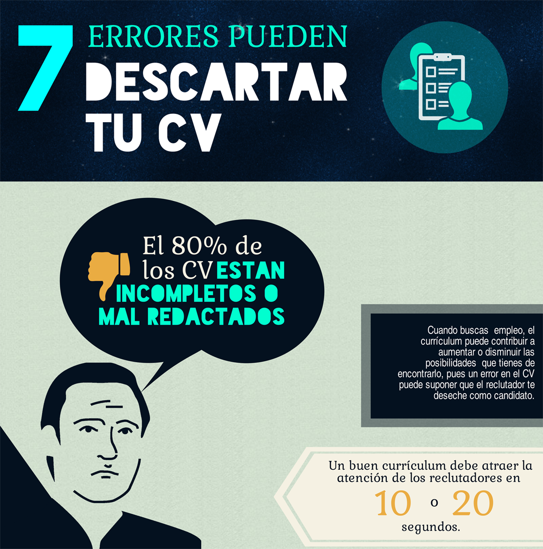 7 errores pueden descartar tu curriculum