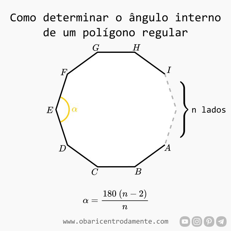 Como determinar o ângulo interno de um polígono regular