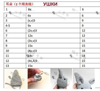 Описание вязания крючком ослика (3)