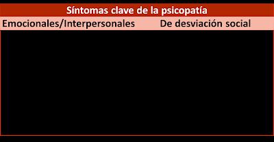 Resultado de imagen de psicopata sintomas