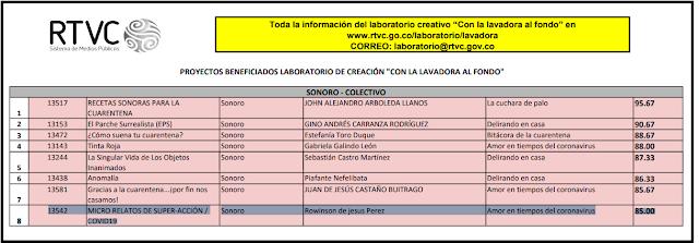 https://s3.amazonaws.com/rtvc-assets-qa-sistemasenalcolombia.gov.co/archivos/ganadores_con_la_lavadora_al_fondo_1r_ciclo_rtvc_2020_1.pdf