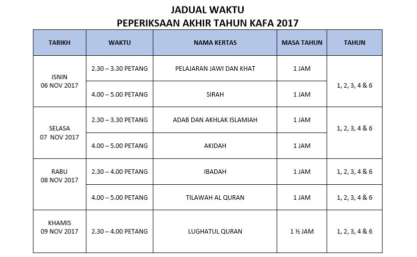 Jadual Peperiksaan Akhir Tahun Kafa 2017 Persatuan Guru Guru Sar Kafa Daerah Kuantan