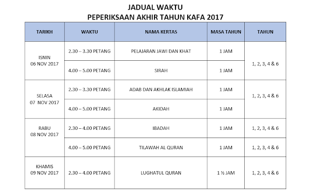 Jadual Peperiksaan Akhir Tahun KAFA 2017