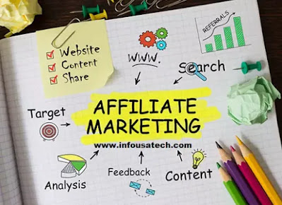 how affiliate marketing works 2021
