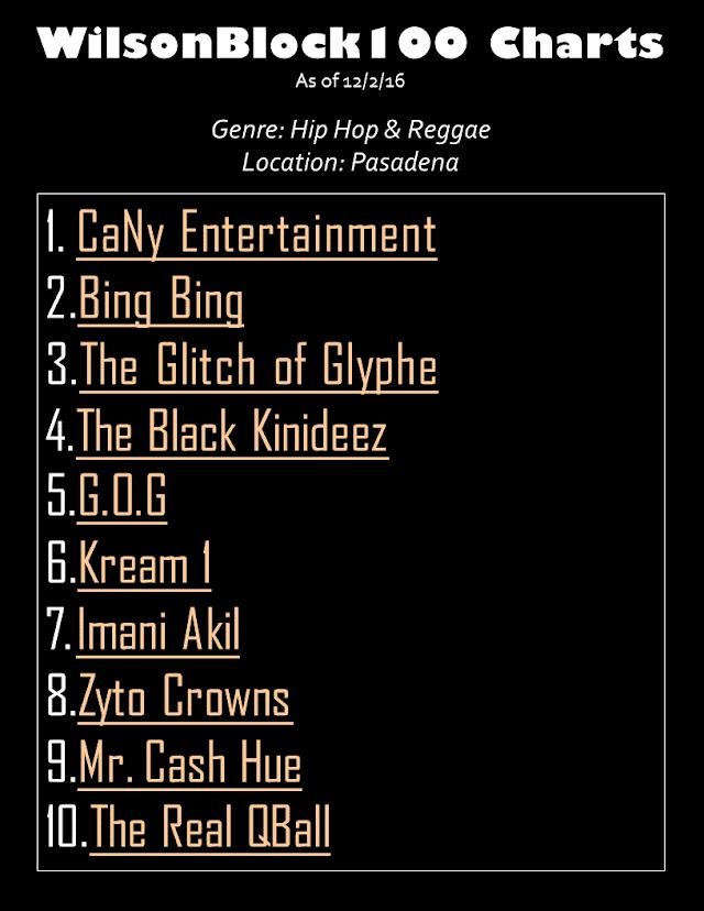 Pasadena Hip Hop Charts: Top 10 (as of 12/2/16)