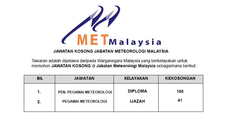 Jawatan Kosong di Jabatan Meteorologi Malaysia