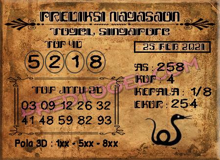 Pred Nagasaon SGP Kamis 25 Februari 2021