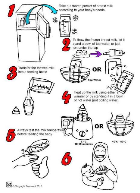 Cara Penyimpanan Susu EBM yang Betul