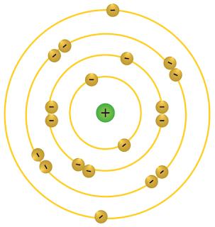 Gambar konfigurasi elektron untuk atom netral 20Ca