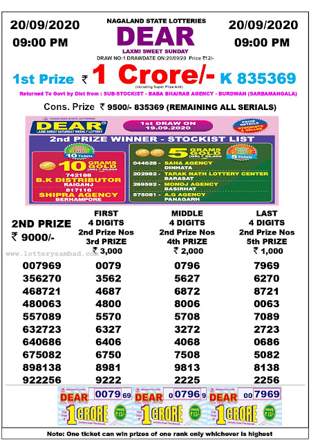 Lottery Sambad Result 20.09.2020 Dear Laxmi Sweet Sunday 9:00 pm