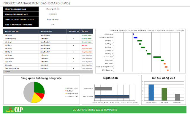 [Excel Templates] Bảng điều khiển quản lý dự án (PMD)