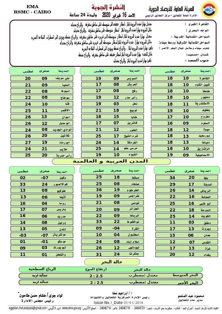 اخبار طقس الاحد 16 فبراير 2020 النشرة الجوية فى مصر و الدول العربية و العالمية