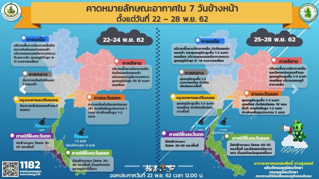 第一次親子國外自助旅行就上手圖文攻略!一起勇敢出走泰國趣