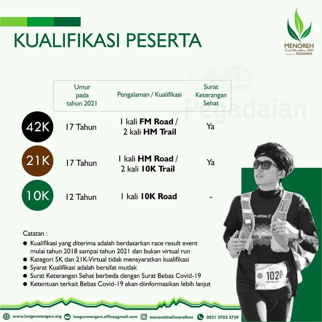 Qualification 👟 Menoreh Trail Marathon • 2021