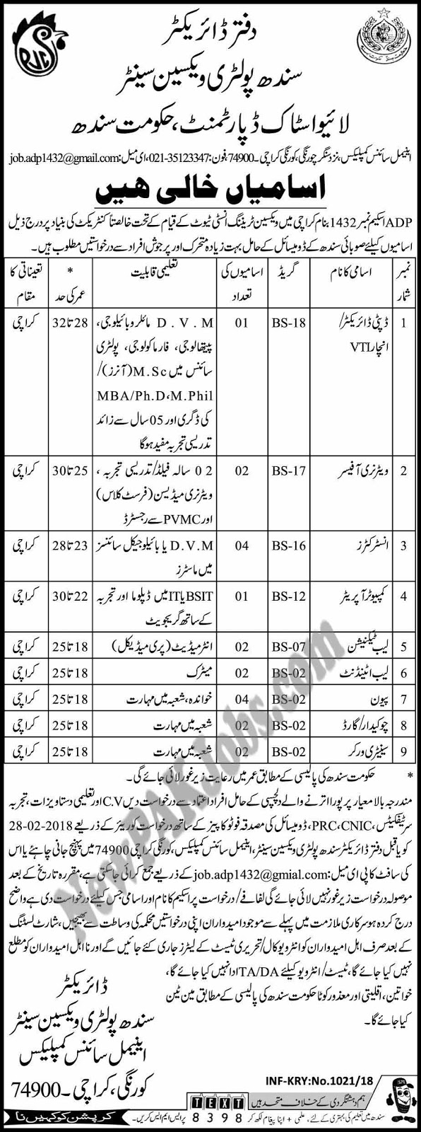 Today Fresh Jobs 2018 in Sindh under Live Stock Department Govt of Sindh