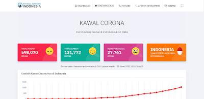 kawalcorona.com