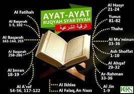 hukum ruqyah