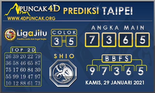 PREDIKSI TOGEL TAIPEI PUNCAK4D 29 JANUARI 2021
