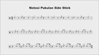 gambar notasi sidestick