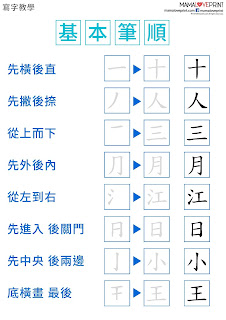 中文漢字基本筆劃和筆順