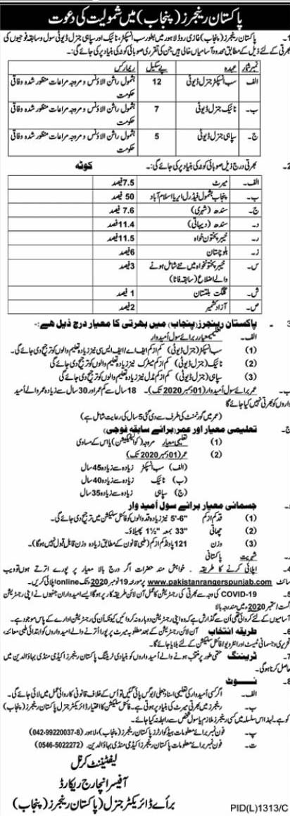 Join Pakistan Rangers Jobs 2020 Advertisement, Sub Inspector-Pakistanrangerspunjab.com