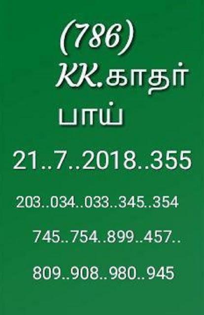 karunya KR-355 21-07-2018 kerala lottery abc final guessing by KK