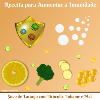 Receita para aumentar a imunidade: Suco de laranja com brócolis, inhame e mel