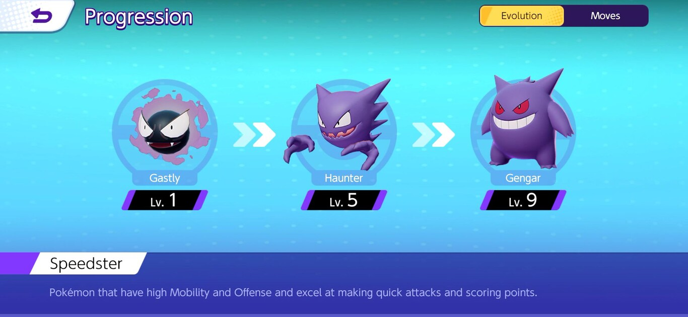 How to play Pokémon Unite. Priorities and objectives